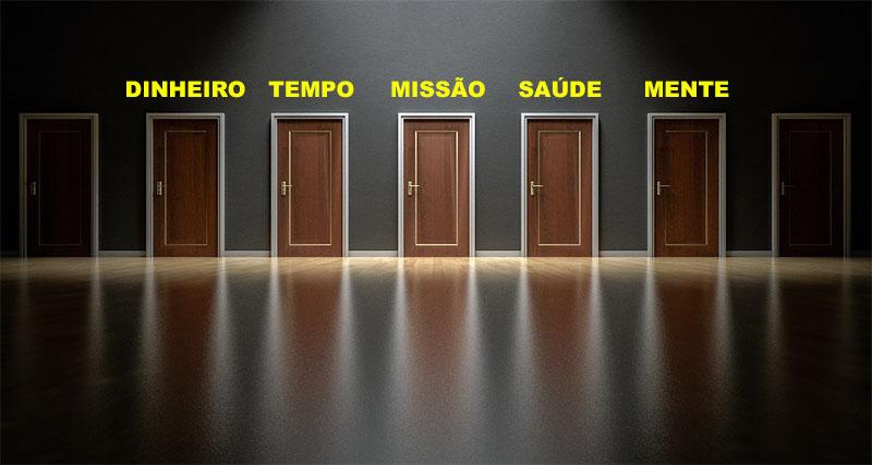 As 5 portas essenciais para a mudança de vida
